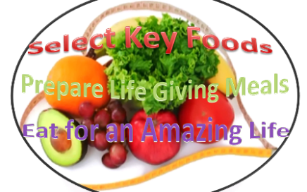 Truth About Food: Trusting Your Choice To Shape Your Future